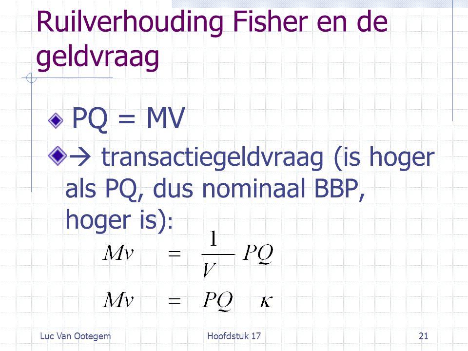 Ruilverhouding Fisher en de geldvraag