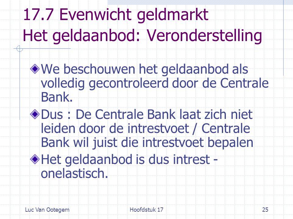 17.7 Evenwicht geldmarkt Het geldaanbod: Veronderstelling