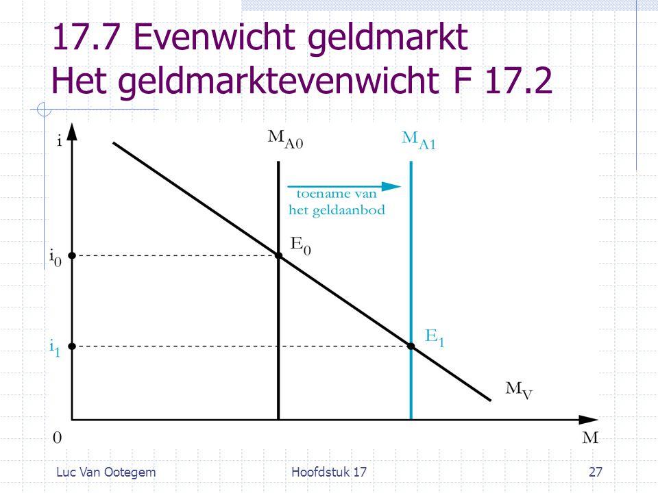 17.7 Evenwicht geldmarkt Het geldmarktevenwicht F 17.2