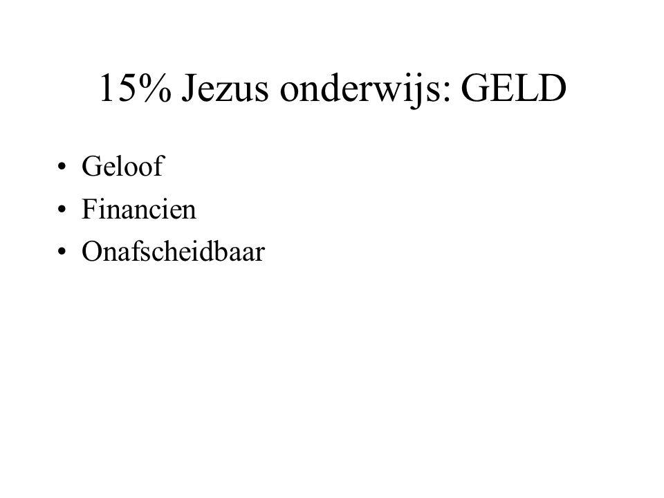 15% Jezus onderwijs: GELD