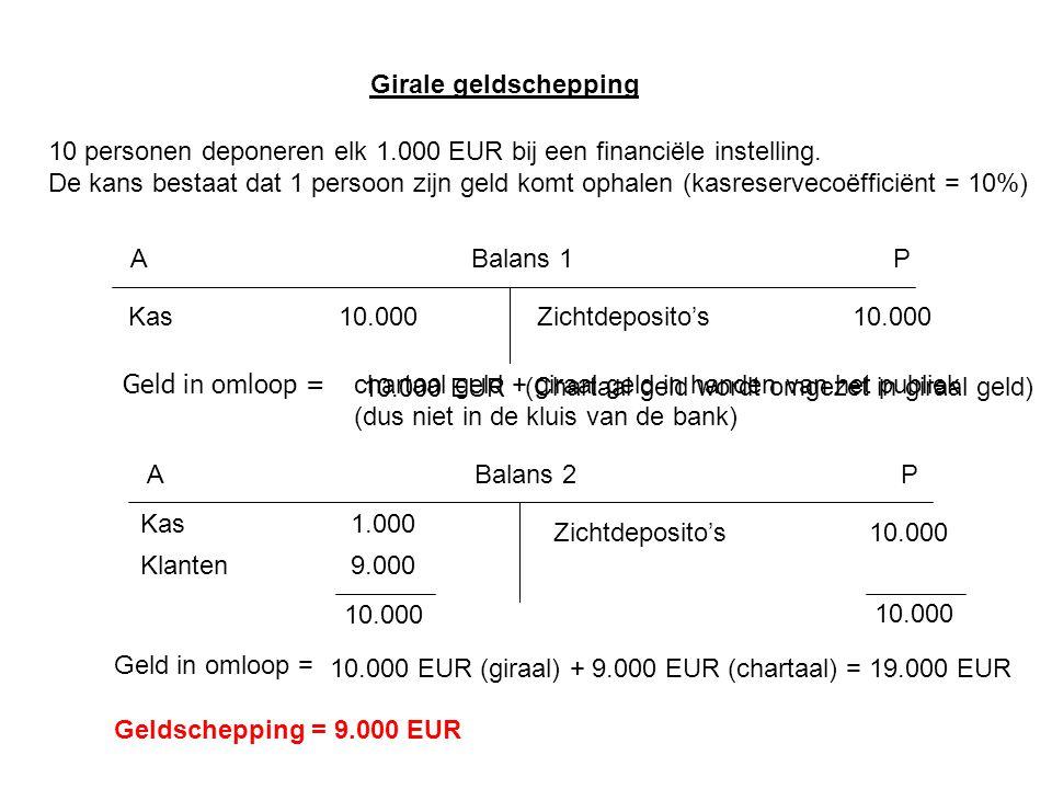 Girale geldschepping 10 personen deponeren elk 1.000 EUR bij een financiële instelling.