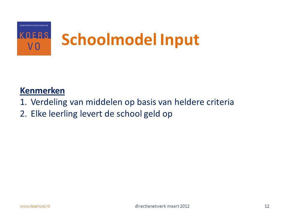 Schoolmodel Input Kenmerken