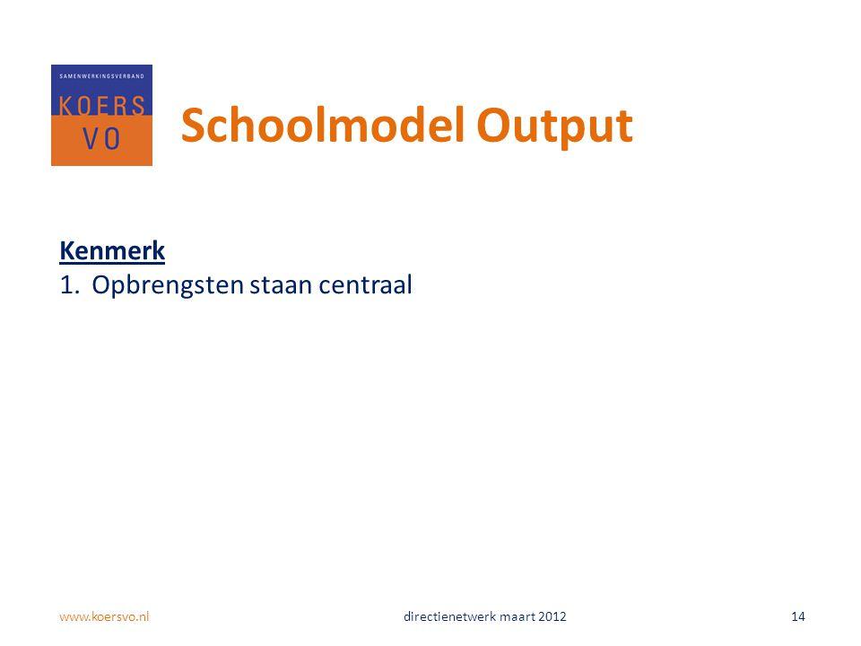 Schoolmodel Output Kenmerk Opbrengsten staan centraal