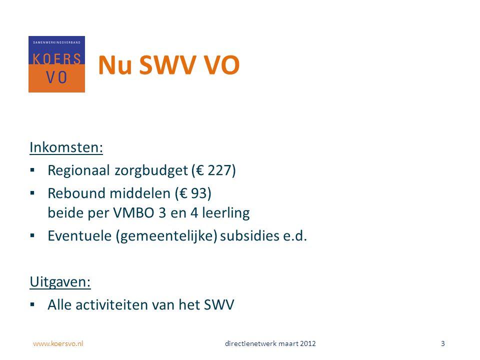 Nu SWV VO Inkomsten: Regionaal zorgbudget (€ 227)