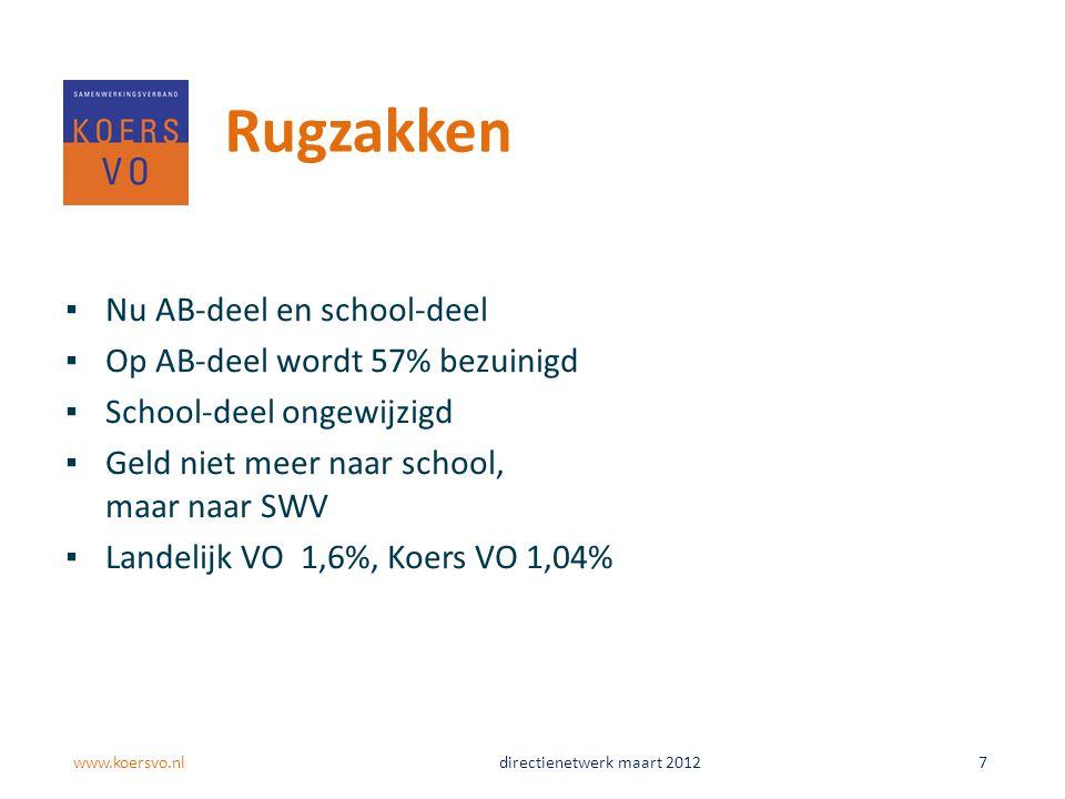 Rugzakken Nu AB-deel en school-deel Op AB-deel wordt 57% bezuinigd