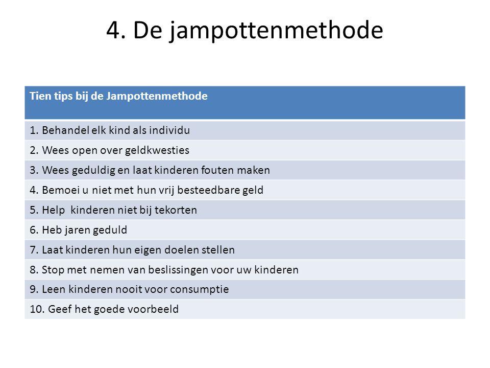 4. De jampottenmethode Tien tips bij de Jampottenmethode