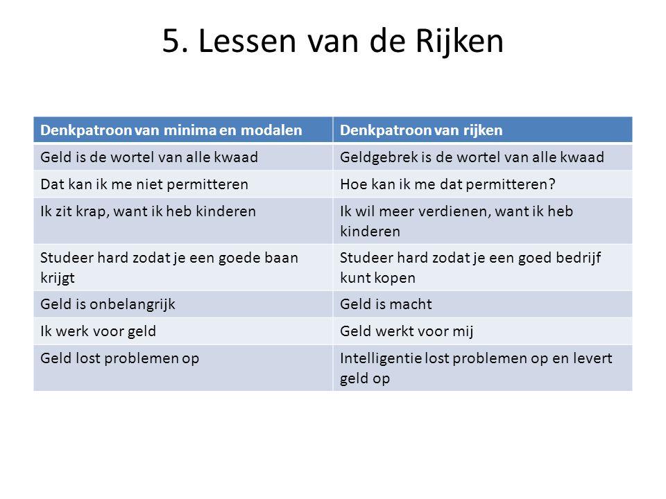 5. Lessen van de Rijken Denkpatroon van minima en modalen