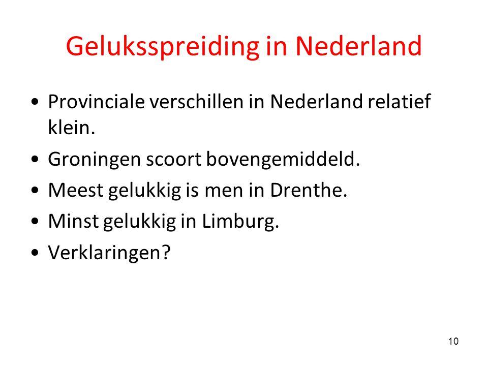Geluksspreiding in Nederland