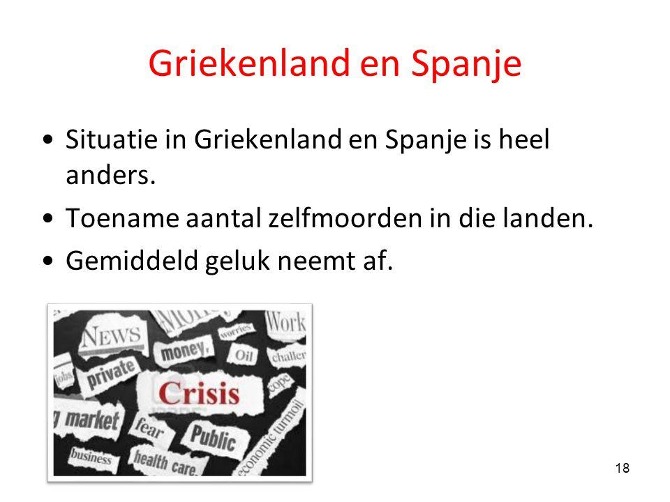 Griekenland en Spanje Situatie in Griekenland en Spanje is heel anders. Toename aantal zelfmoorden in die landen.