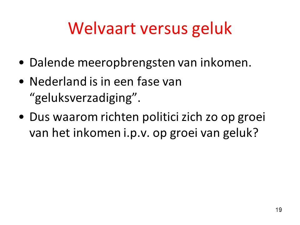 Welvaart versus geluk Dalende meeropbrengsten van inkomen.