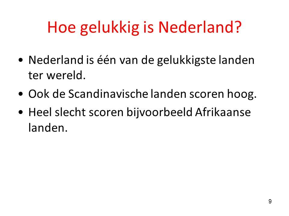 Hoe gelukkig is Nederland
