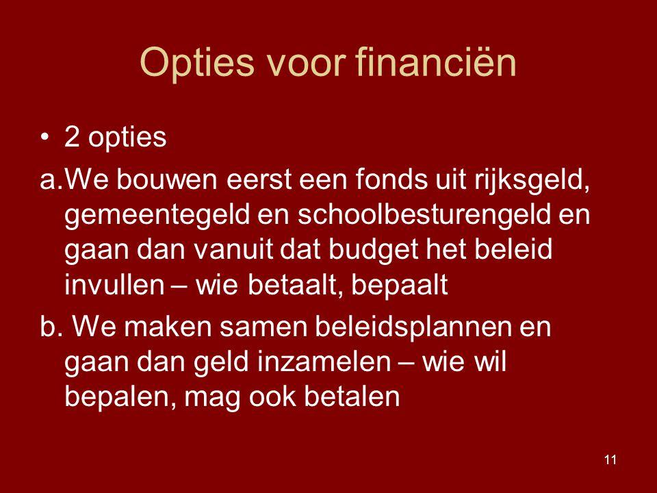 Opties voor financiën 2 opties