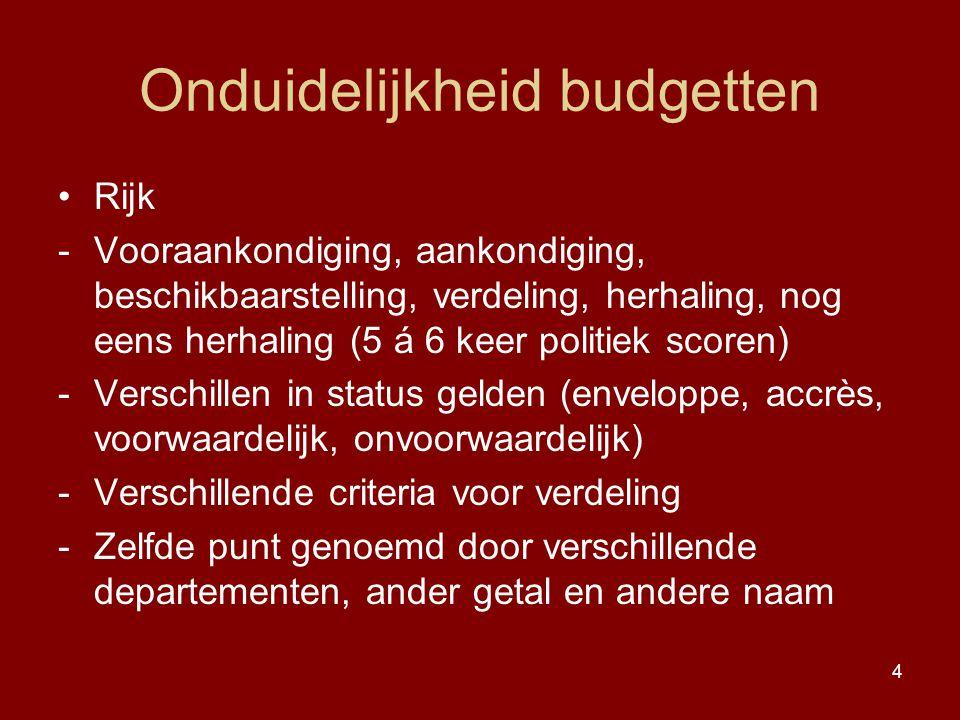 Onduidelijkheid budgetten