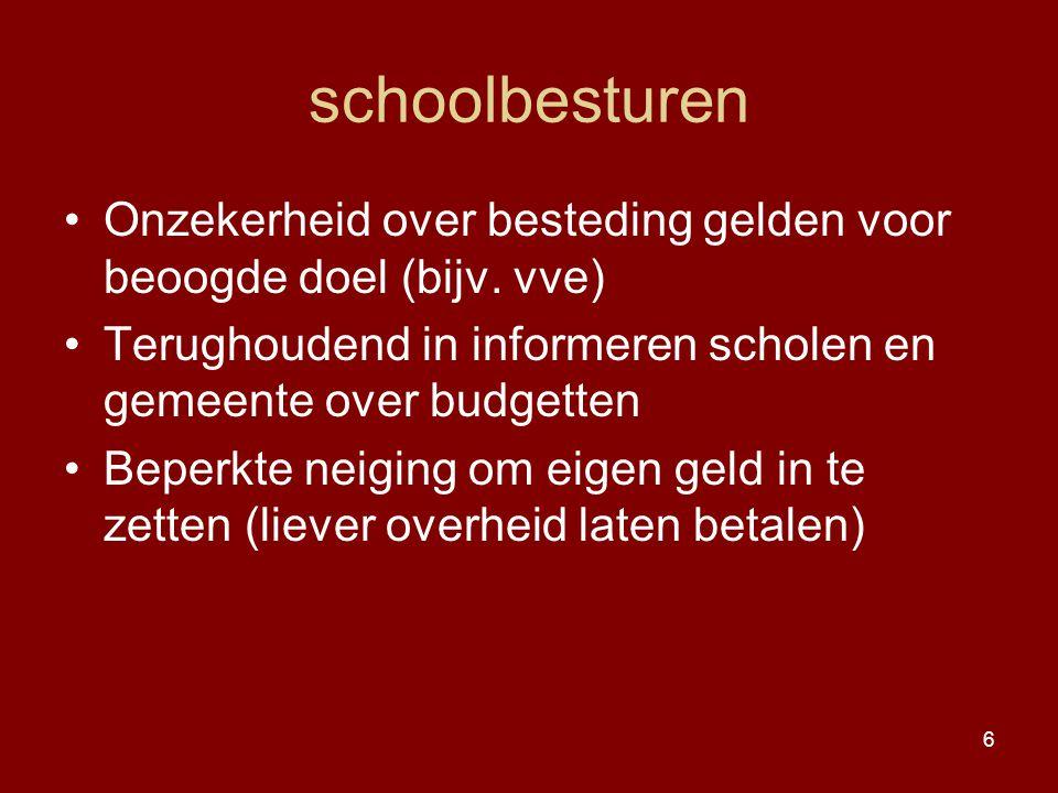 schoolbesturen Onzekerheid over besteding gelden voor beoogde doel (bijv. vve) Terughoudend in informeren scholen en gemeente over budgetten.