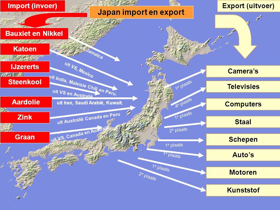 Japan import en export Import (invoer) Export (uitvoer)