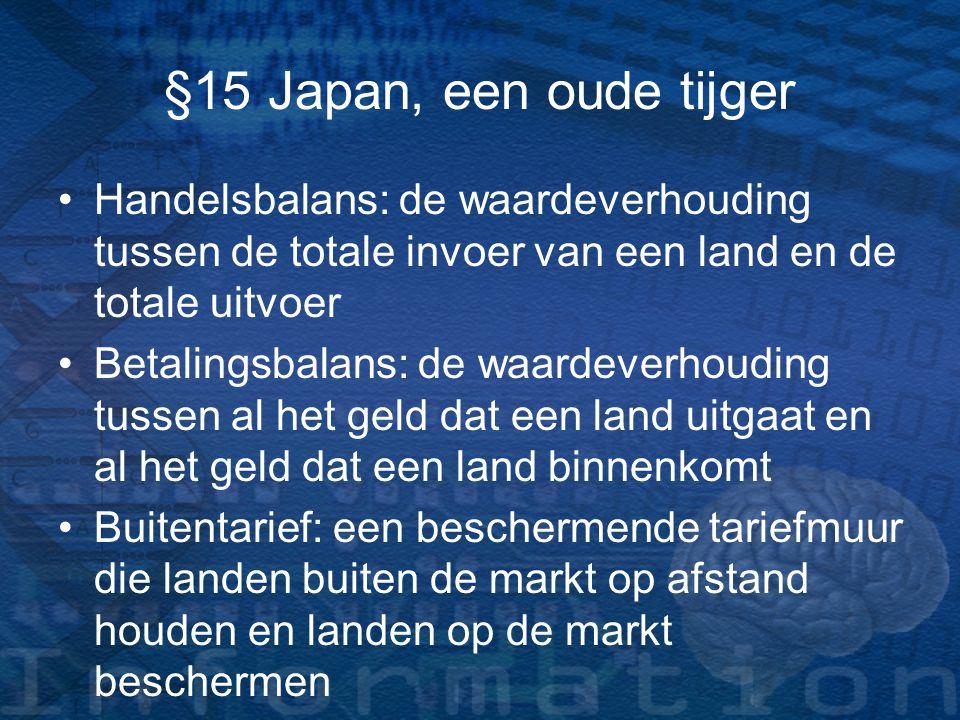 §15 Japan, een oude tijger Handelsbalans: de waardeverhouding tussen de totale invoer van een land en de totale uitvoer.