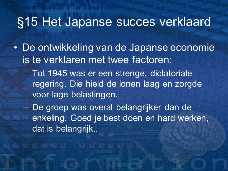 §15 Het Japanse succes verklaard
