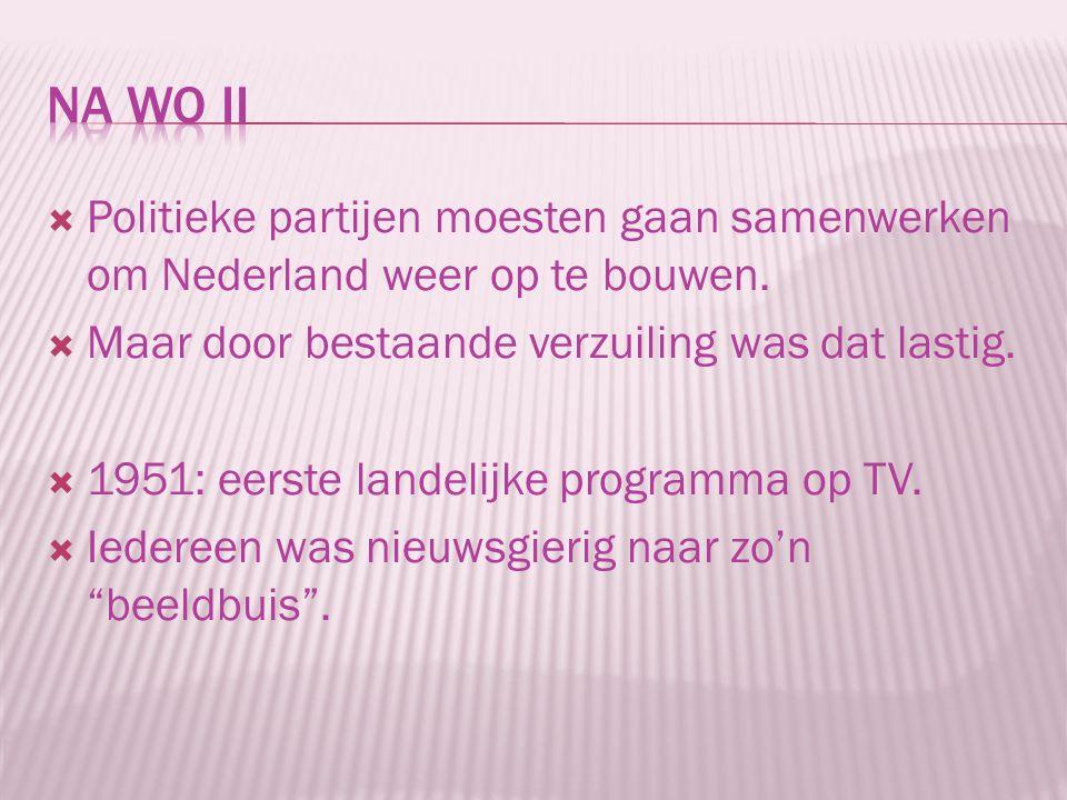 Na WO II Politieke partijen moesten gaan samenwerken om Nederland weer op te bouwen. Maar door bestaande verzuiling was dat lastig.
