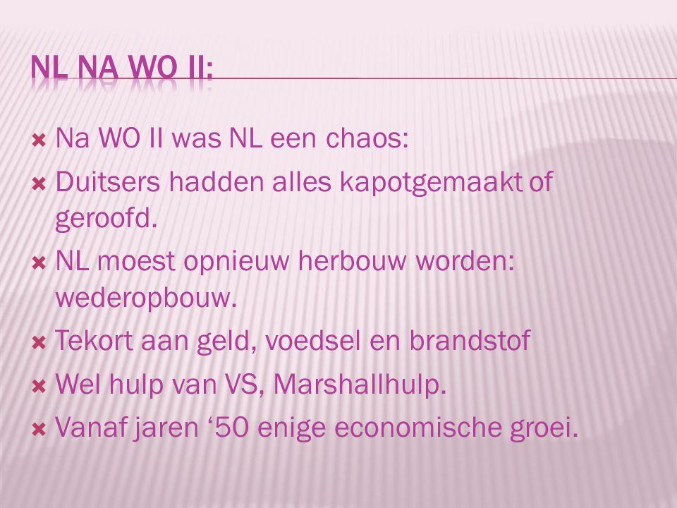 NL na WO II: Na WO II was NL een chaos: