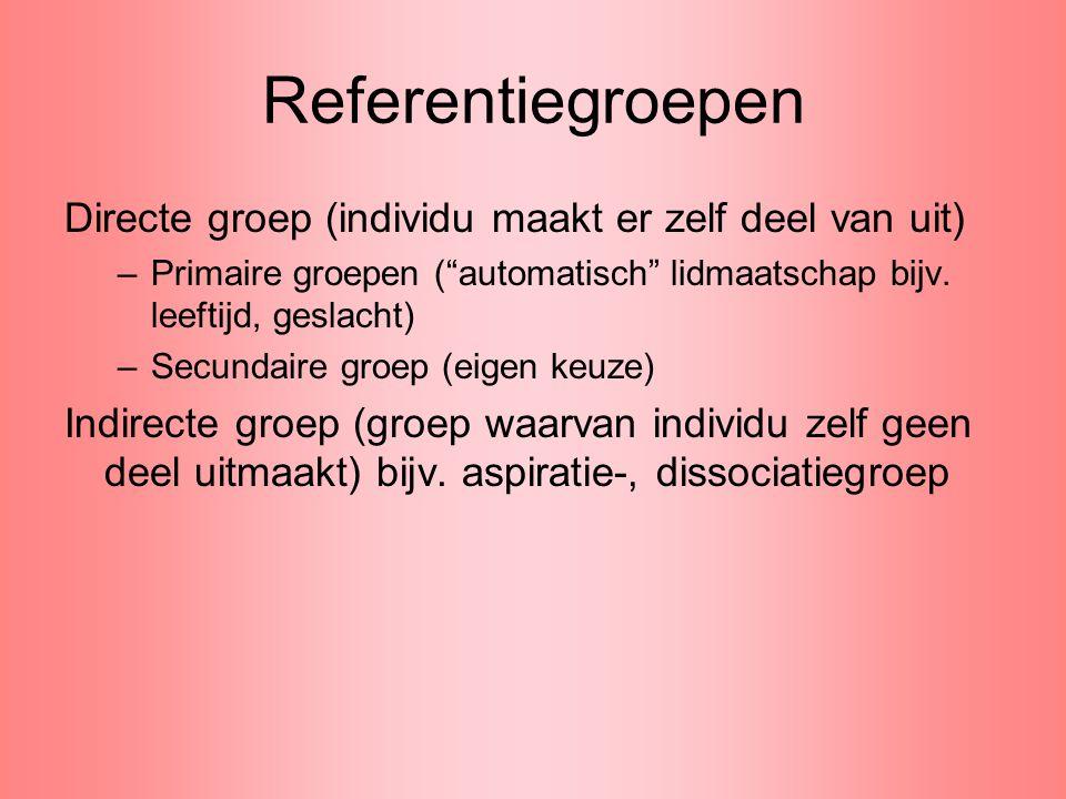 Referentiegroepen Directe groep (individu maakt er zelf deel van uit)