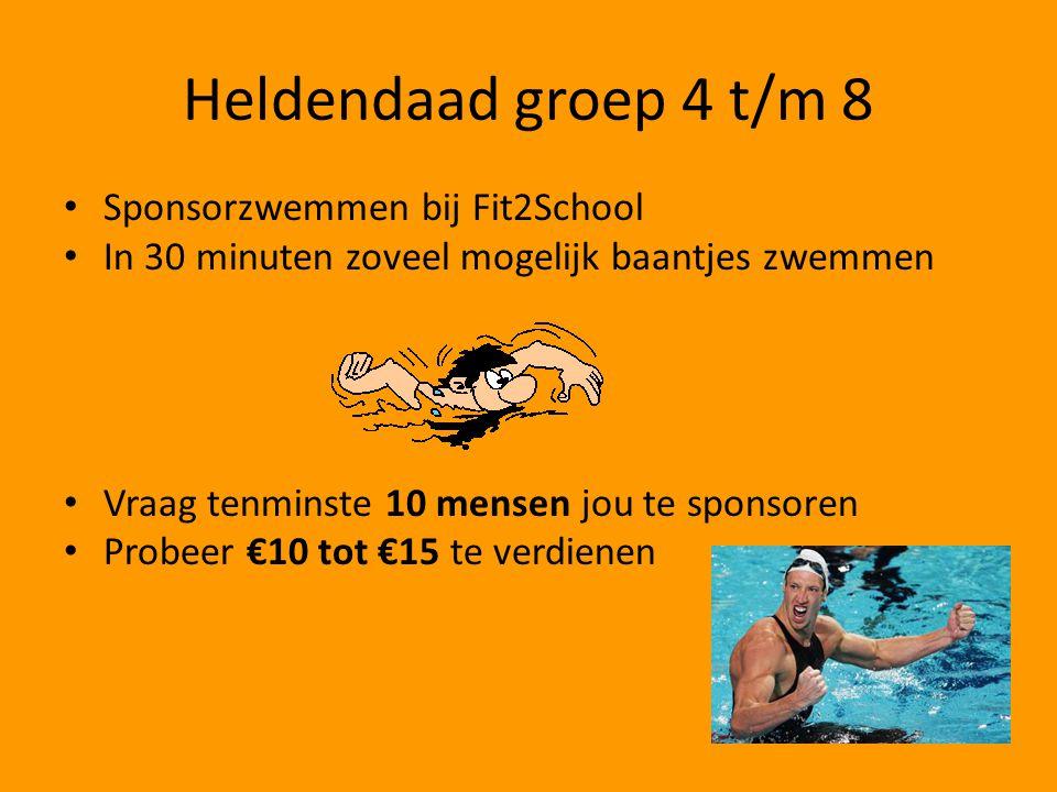 Heldendaad groep 4 t/m 8 Sponsorzwemmen bij Fit2School