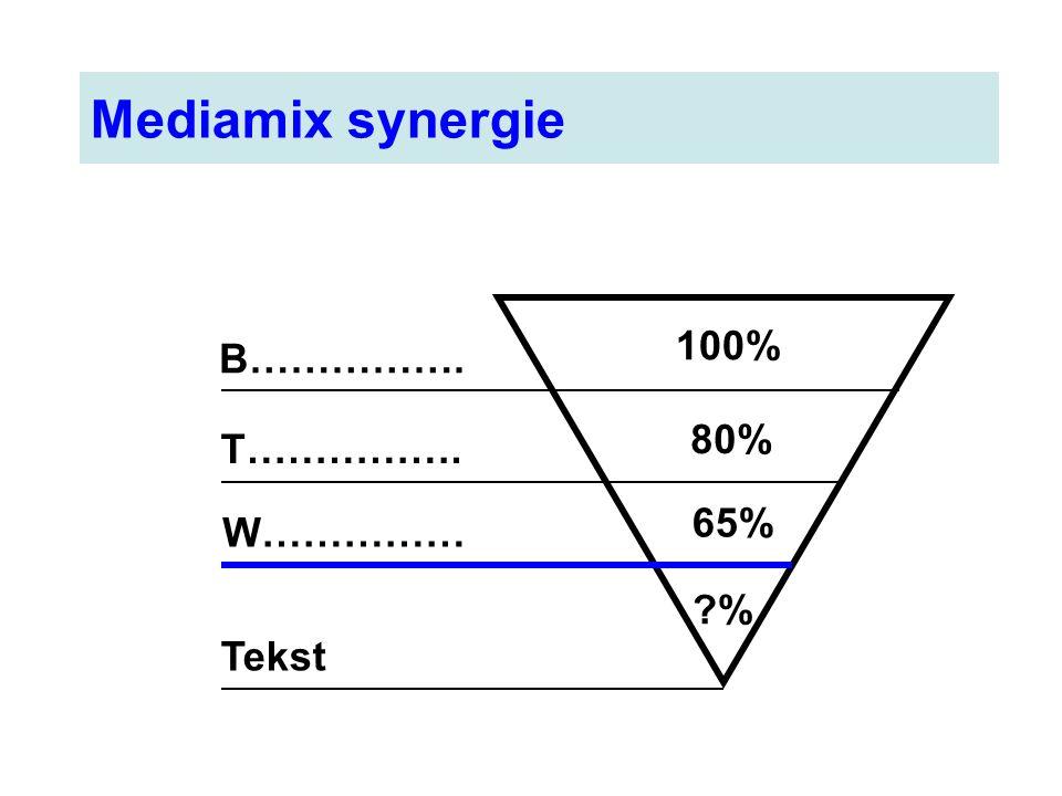 Mediamix synergie 100% B……………. 80% T……………. 65% W…………… % Tekst
