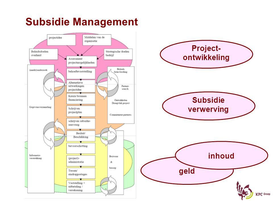 Project-ontwikkeling