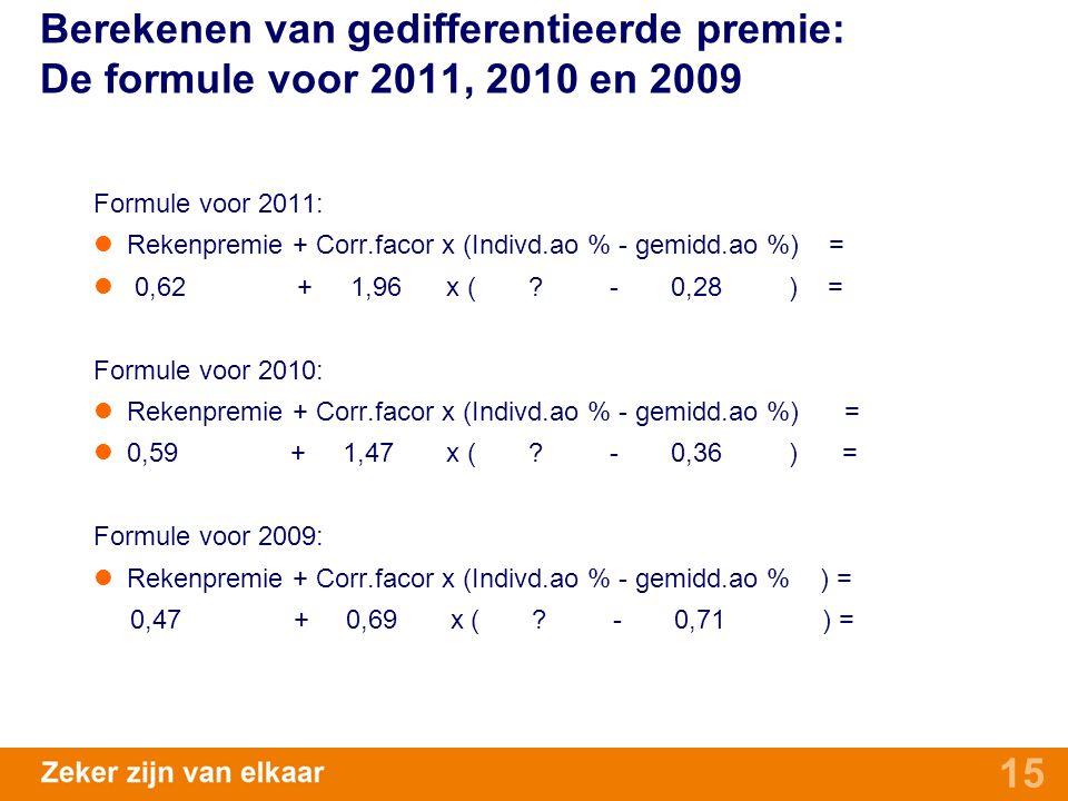Berekenen van gedifferentieerde premie: De formule voor 2011, 2010 en 2009