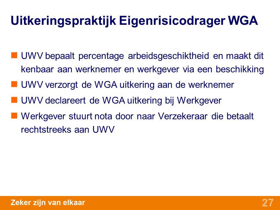 Uitkeringspraktijk Eigenrisicodrager WGA