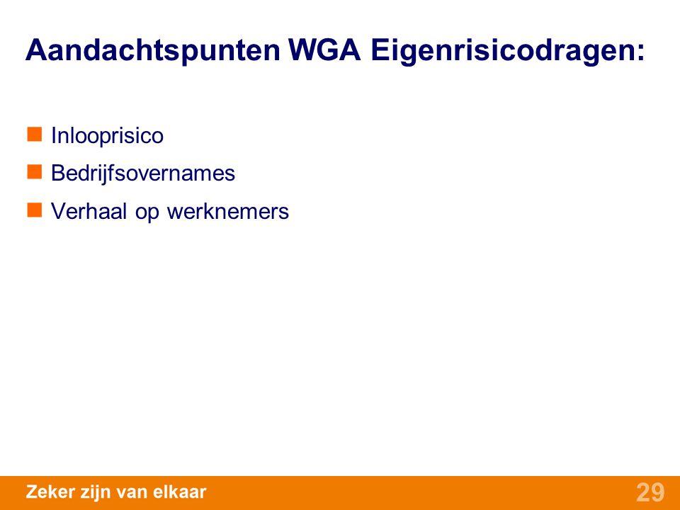 Aandachtspunten WGA Eigenrisicodragen: