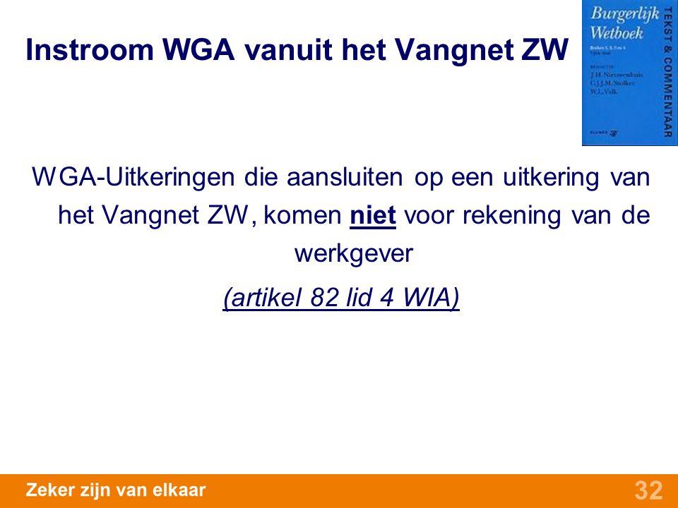 Instroom WGA vanuit het Vangnet ZW