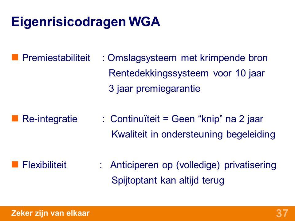 Eigenrisicodragen WGA