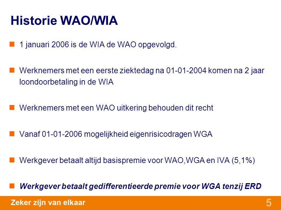 Historie WAO/WIA 1 januari 2006 is de WIA de WAO opgevolgd.