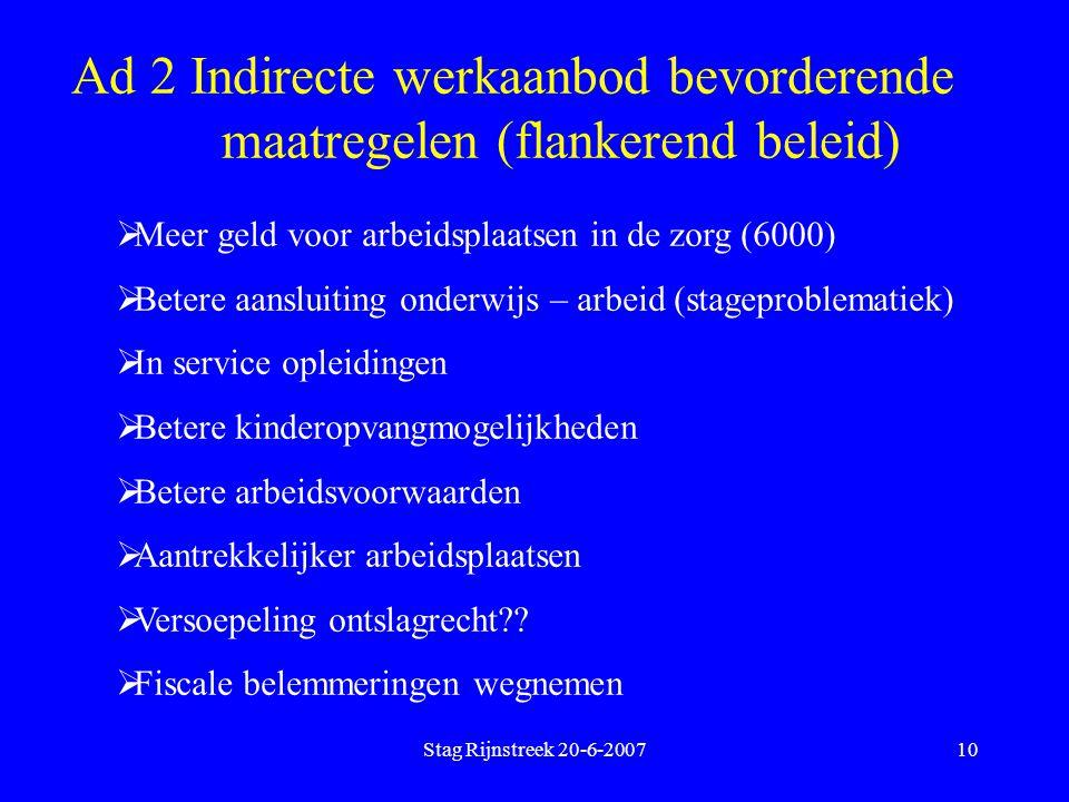 Ad 2 Indirecte werkaanbod bevorderende maatregelen (flankerend beleid)