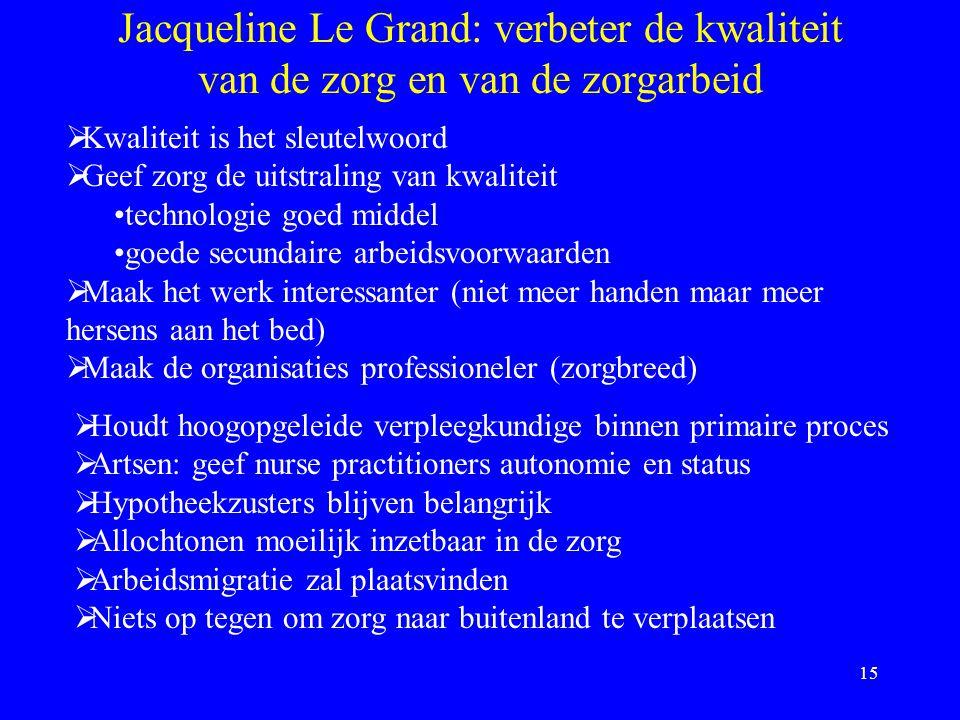 Jacqueline Le Grand: verbeter de kwaliteit van de zorg en van de zorgarbeid