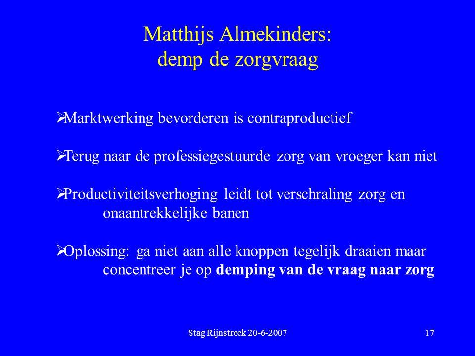 Matthijs Almekinders: demp de zorgvraag