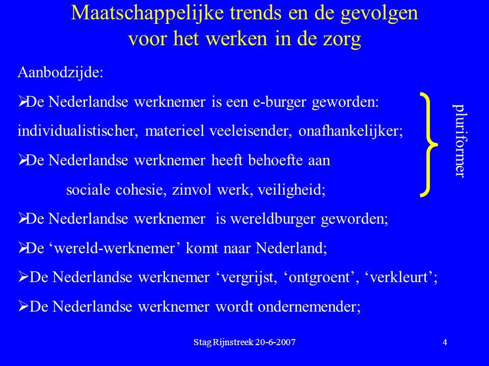 Maatschappelijke trends en de gevolgen voor het werken in de zorg