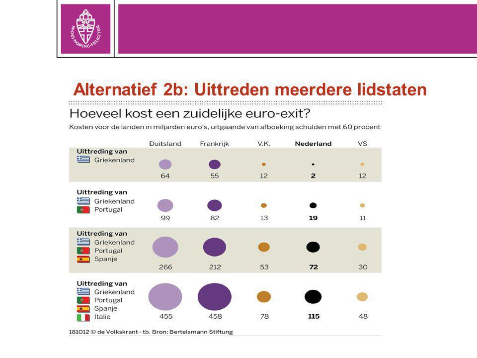 Alternatief 2b: Uittreden meerdere lidstaten