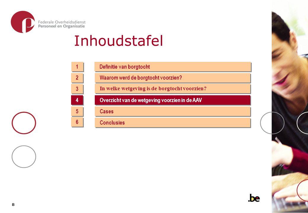4. Overzicht van de wetgeving voorzien in de algemene aannemingsvoorwaarden Artikel 5 AAV