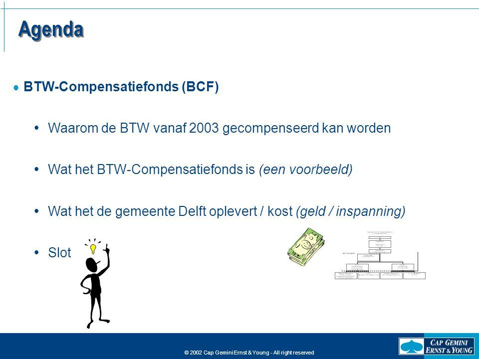 Agenda BTW-Compensatiefonds (BCF)
