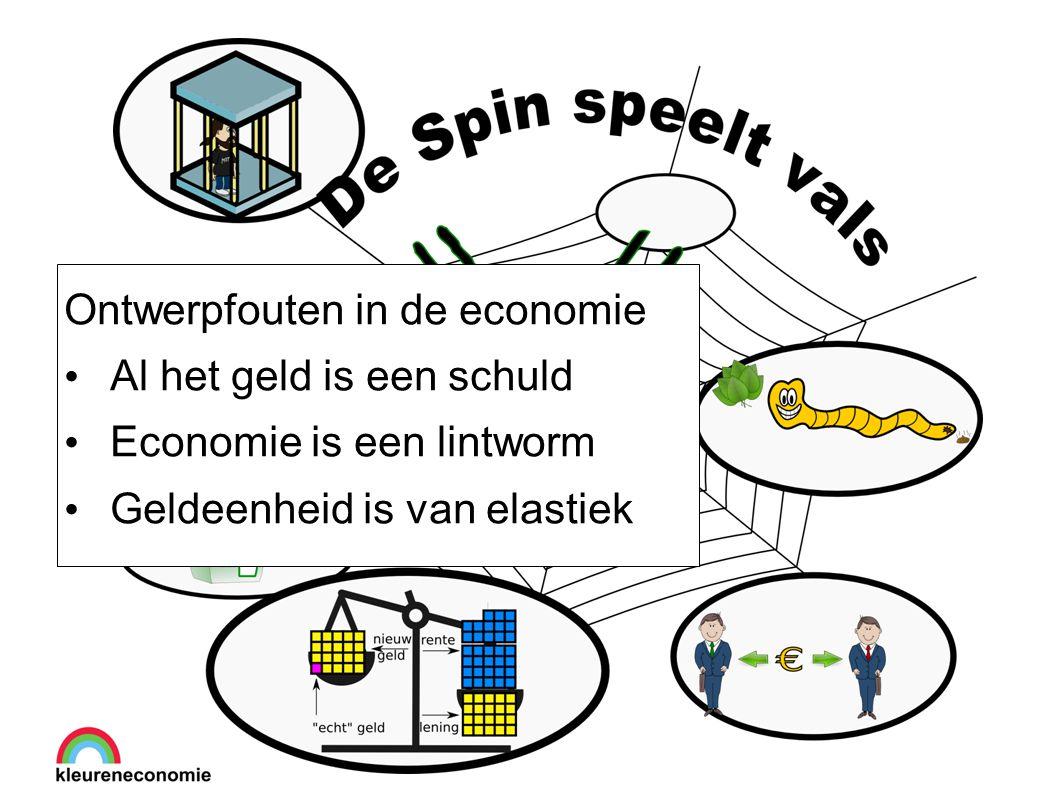 Ontwerpfouten in de economie