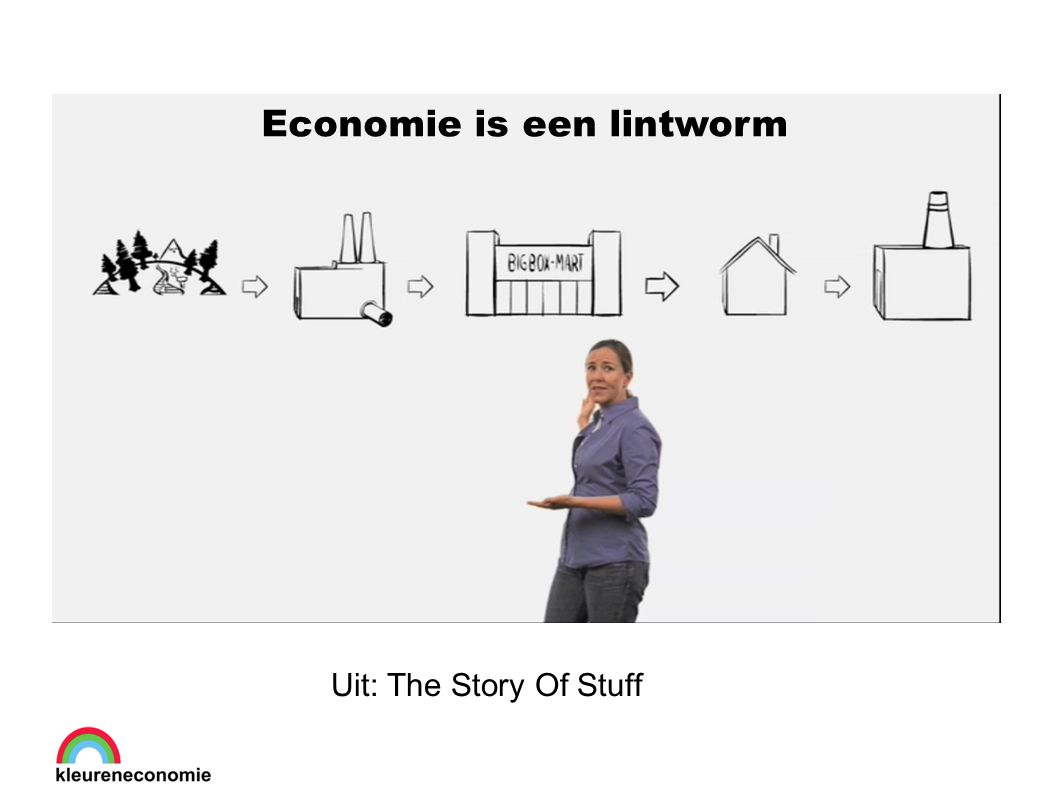 Economie is een lintworm