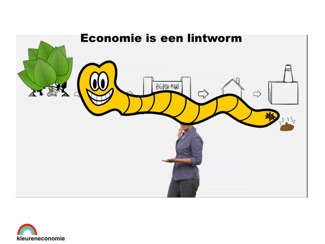 Economie is een lintworm