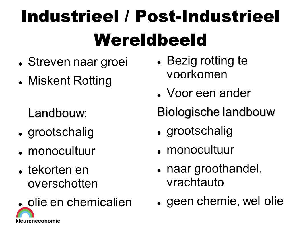 Industrieel / Post-Industrieel Wereldbeeld