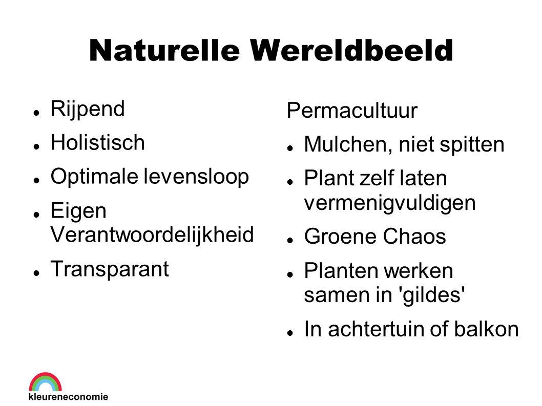 Naturelle Wereldbeeld