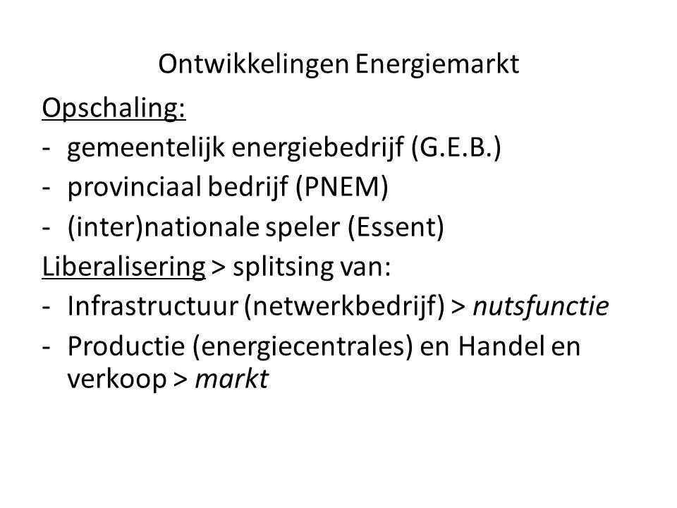 Ontwikkelingen Energiemarkt