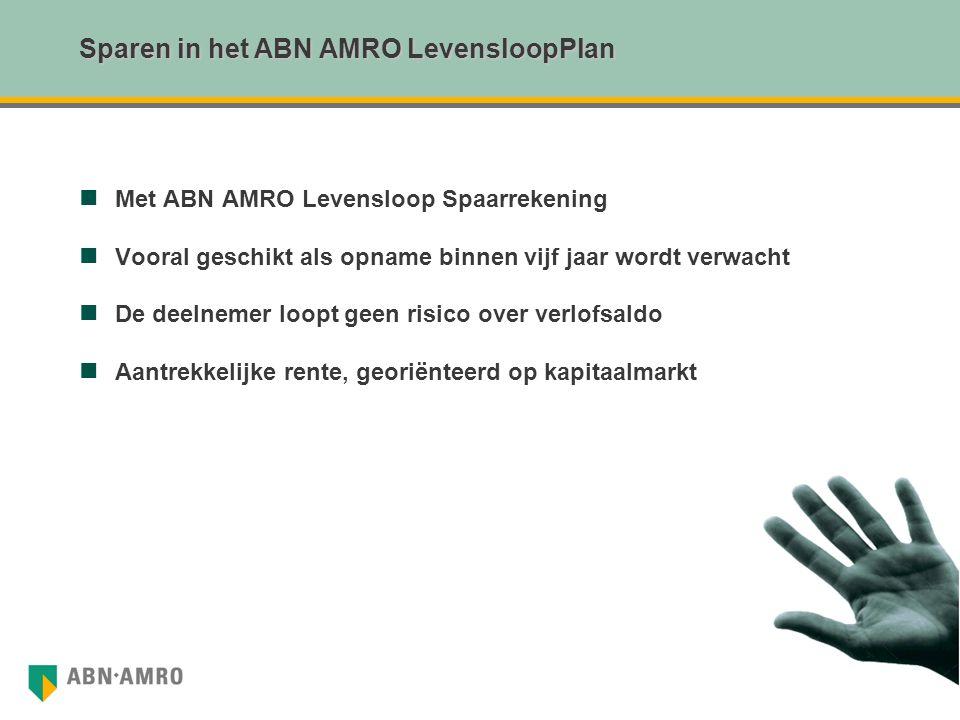Sparen in het ABN AMRO LevensloopPlan