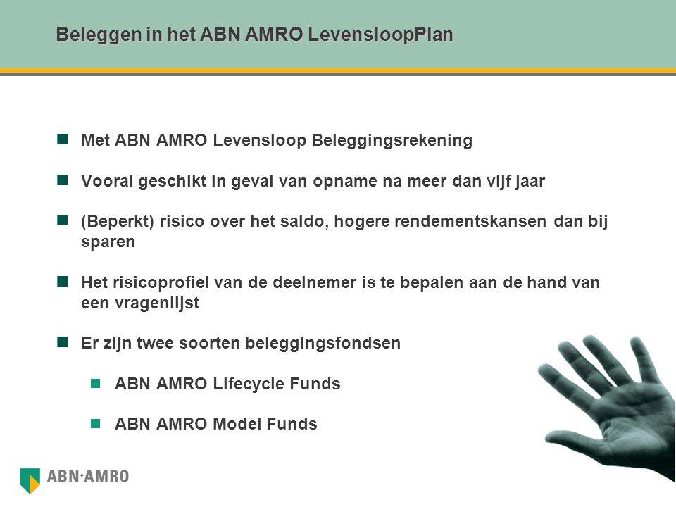 Beleggen in het ABN AMRO LevensloopPlan
