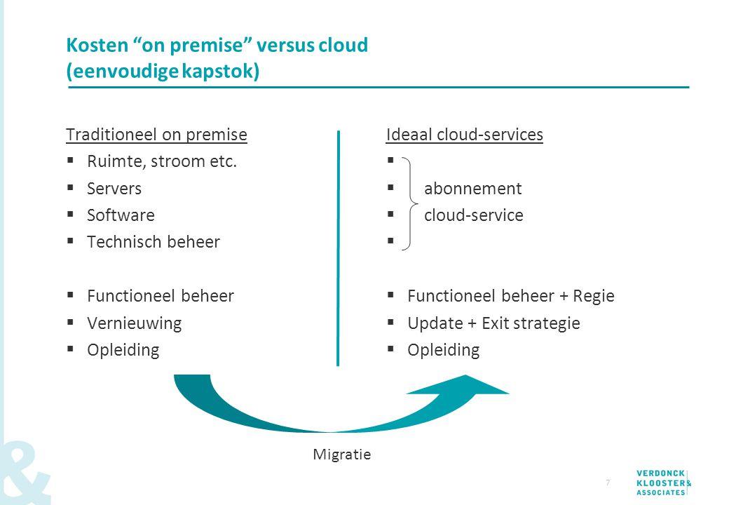 Kosten on premise versus cloud (eenvoudige kapstok)