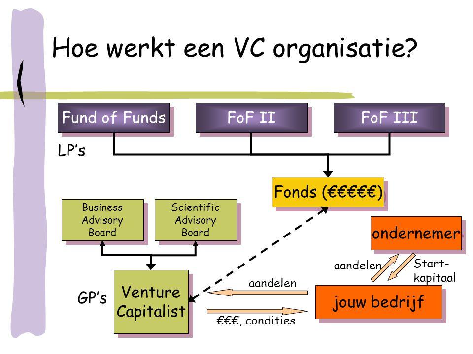 Hoe werkt een VC organisatie